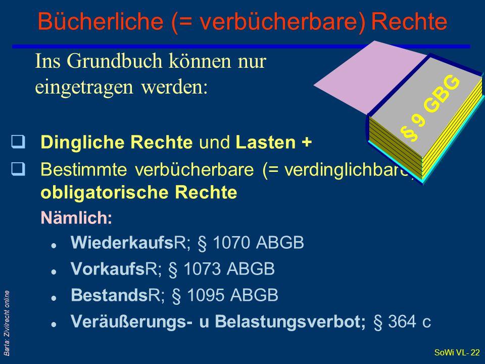 SoWi VL- 22 Barta: Zivilrecht online qDingliche Rechte und Lasten + qBestimmte verbücherbare (= verdinglichbare) obligatorische Rechte Nämlich: l Wied