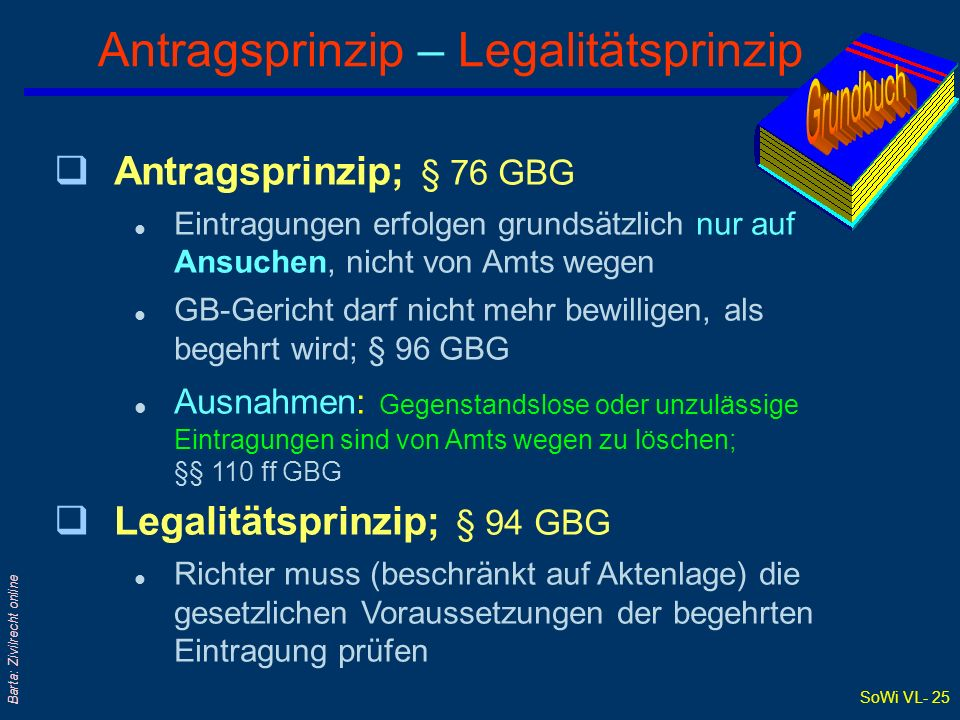 SoWi VL- 25 Barta: Zivilrecht online Antragsprinzip – Legalitätsprinzip qAntragsprinzip; § 76 GBG l Eintragungen erfolgen grundsätzlich nur auf Ansuch