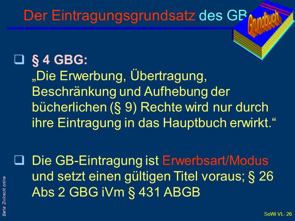 SoWi VL- 26 Barta: Zivilrecht online Der Eintragungsgrundsatz des GB q§ 4 GBG: Die Erwerbung, Übertragung, Beschränkung und Aufhebung der bücherlichen