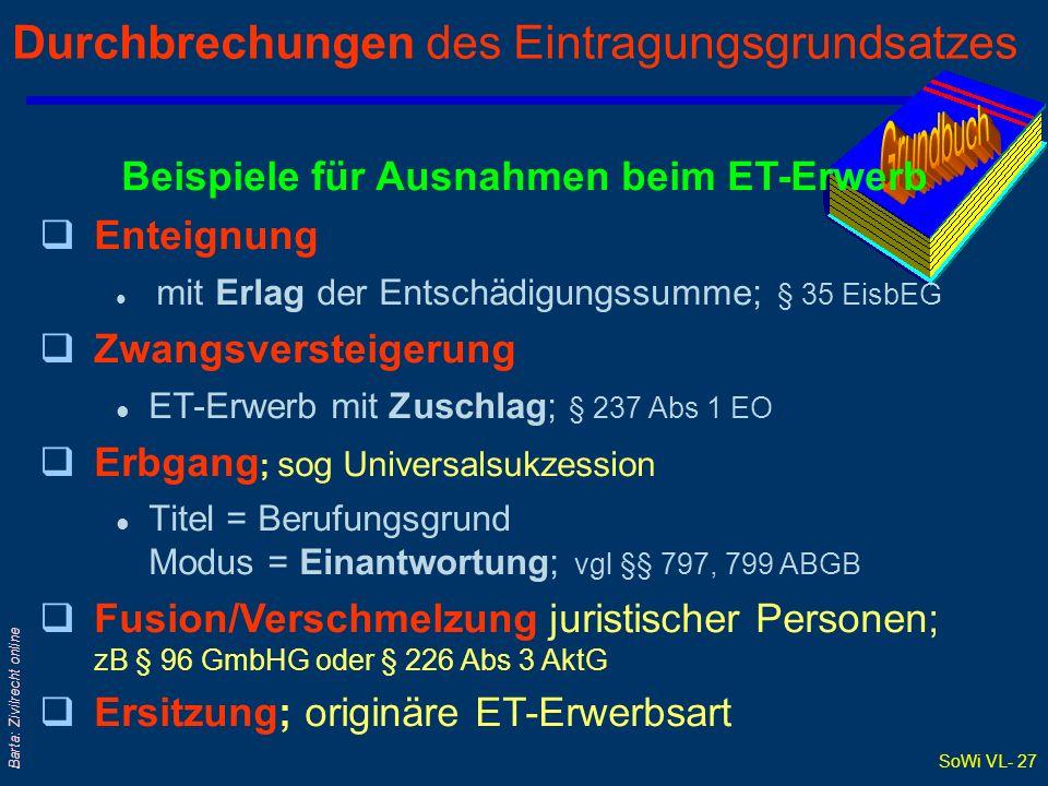 SoWi VL- 27 Barta: Zivilrecht online Durchbrechungen des Eintragungsgrundsatzes Beispiele für Ausnahmen beim ET-Erwerb qEnteignung l mit Erlag der Ent