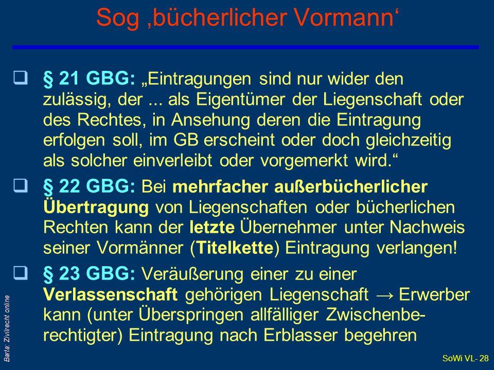 SoWi VL- 28 Barta: Zivilrecht online Sog bücherlicher Vormann q§ 21 GBG: Eintragungen sind nur wider den zulässig, der... als Eigentümer der Liegensch