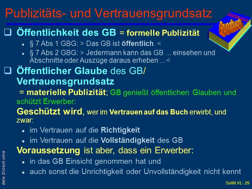 SoWi VL- 29 Barta: Zivilrecht online Publizitäts- und Vertrauensgrundsatz qÖffentlichkeit des GB = formelle Publizität l § 7 Abs 1 GBG: > Das GB ist ö