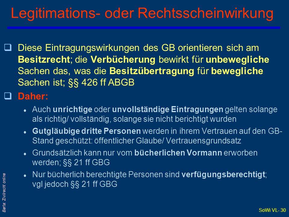 SoWi VL- 30 Barta: Zivilrecht online Legitimations- oder Rechtsscheinwirkung qDiese Eintragungswirkungen des GB orientieren sich am Besitzrecht; die V