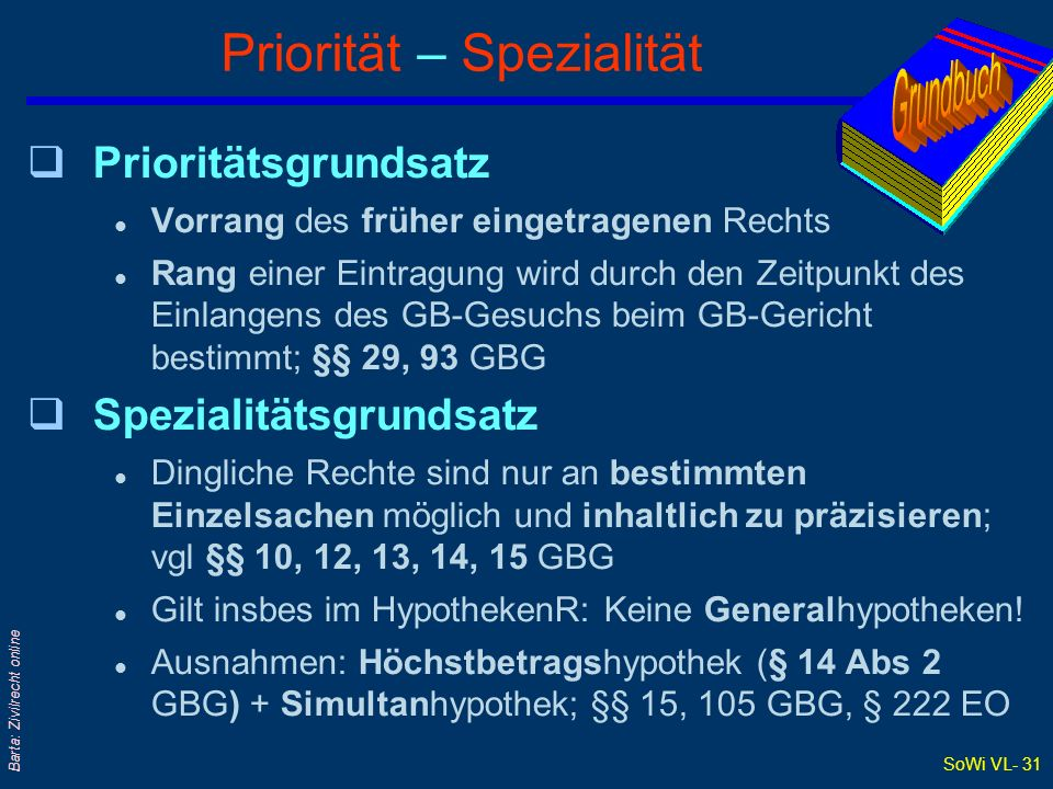 SoWi VL- 31 Barta: Zivilrecht online Priorität – Spezialität qPrioritätsgrundsatz l Vorrang des früher eingetragenen Rechts l Rang einer Eintragung wi
