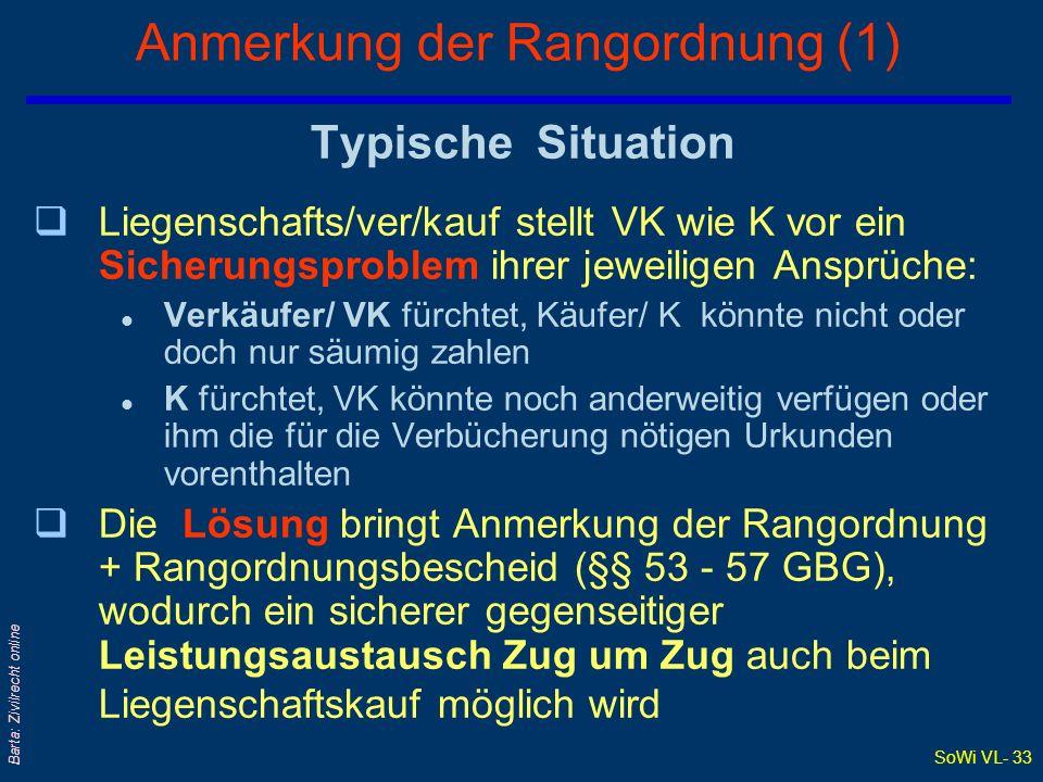 SoWi VL- 33 Barta: Zivilrecht online Anmerkung der Rangordnung (1) Typische Situation qLiegenschafts/ver/kauf stellt VK wie K vor ein Sicherungsproble