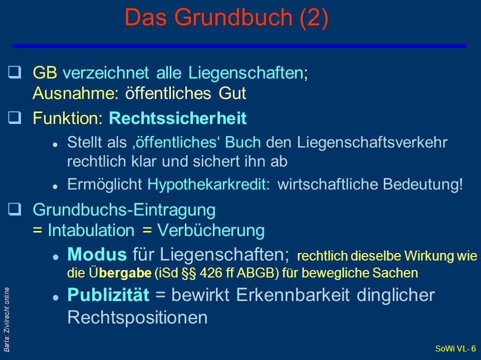 SoWi VL- 6 Barta: Zivilrecht online qGB verzeichnet alle Liegenschaften; Ausnahme: öffentliches Gut qFunktion: Rechtssicherheit l Stellt als öffentlic