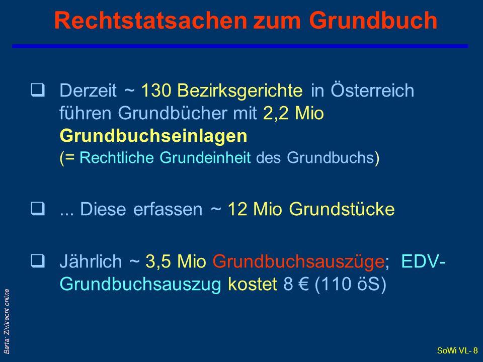 SoWi VL- 8 Barta: Zivilrecht online qDerzeit ~ 130 Bezirksgerichte in Österreich führen Grundbücher mit 2,2 Mio Grundbuchseinlagen ( = Rechtliche Grun