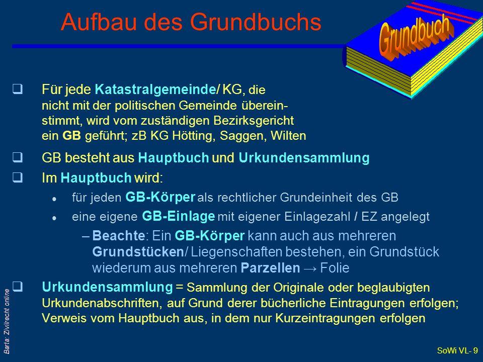 SoWi VL- 9 Barta: Zivilrecht online qFür jede Katastralgemeinde/ KG, die nicht mit der politischen Gemeinde überein- stimmt, wird vom zuständigen Bezi