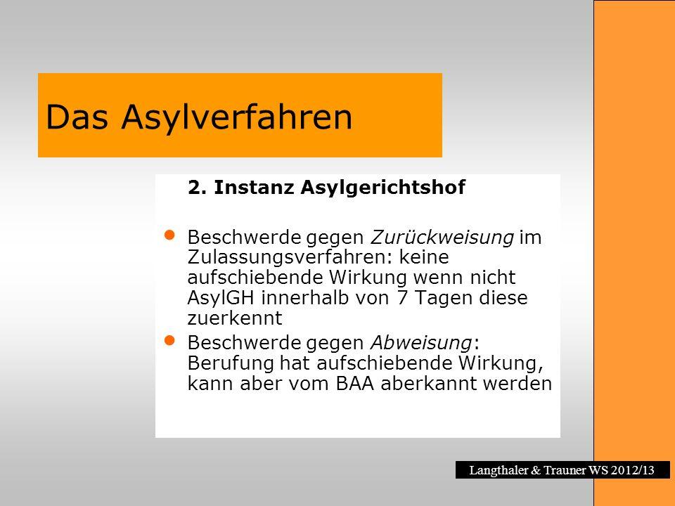 Langthaler & Trauner WS 2012/13 Das Asylverfahren 2. Instanz Asylgerichtshof Beschwerde gegen Zurückweisung im Zulassungsverfahren: keine aufschiebend