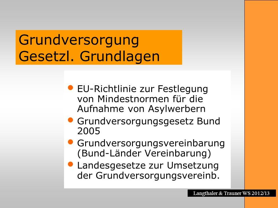 Langthaler & Trauner WS 2012/13 Grundversorgung Gesetzl. Grundlagen EU-Richtlinie zur Festlegung von Mindestnormen für die Aufnahme von Asylwerbern Gr