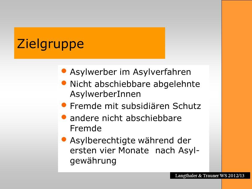 Langthaler & Trauner WS 2012/13 Zielgruppe Asylwerber im Asylverfahren Nicht abschiebbare abgelehnte AsylwerberInnen Fremde mit subsidiären Schutz and