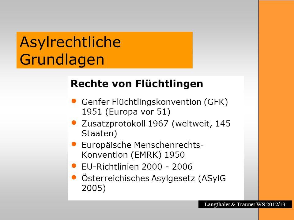 Langthaler & Trauner WS 2012/13 Asylrechtliche Grundlagen Rechte von Flüchtlingen Genfer Flüchtlingskonvention (GFK) 1951 (Europa vor 51) Zusatzprotok