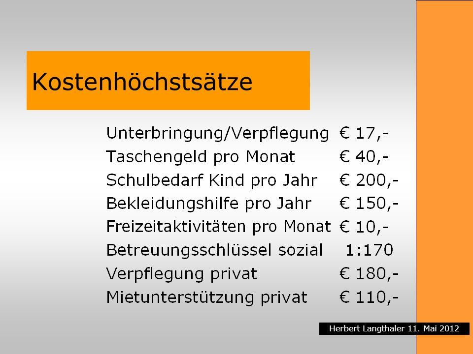 Herbert Langthaler 11. Mai 2012 Kostenhöchstsätze