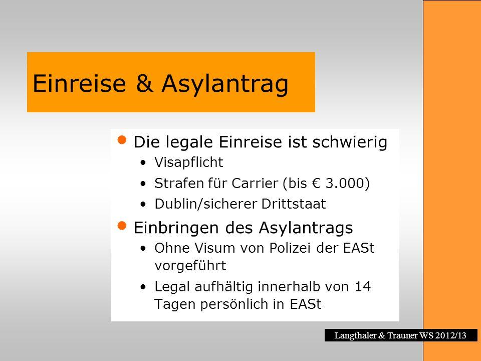 Langthaler & Trauner WS 2012/13 Einreise & Asylantrag Die legale Einreise ist schwierig Visapflicht Strafen für Carrier (bis 3.000) Dublin/sicherer Dr
