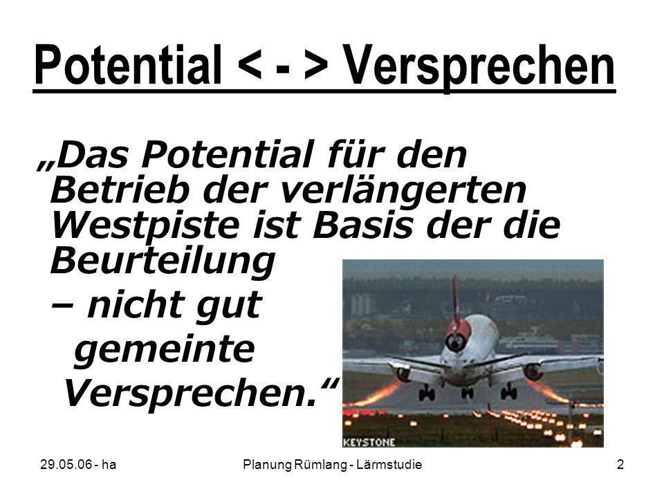 29.05.06 - haPlanung Rümlang - Lärmstudie2 Potential Versprechen Das Potential für den Betrieb der verlängerten Westpiste ist Basis der die Beurteilung – nicht gut gemeinte Versprechen.