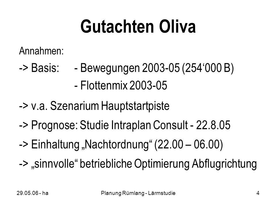 29.05.06 - haPlanung Rümlang - Lärmstudie4 Gutachten Oliva Annahmen: -> Basis: - Bewegungen 2003-05 (254000 B) - Flottenmix 2003-05 -> v.a.
