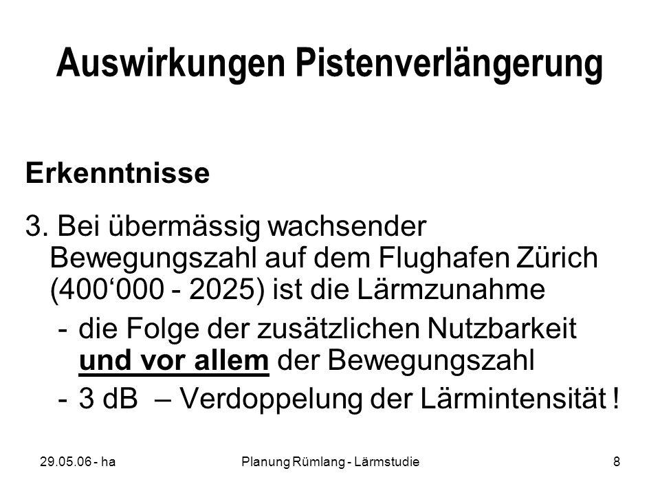 29.05.06 - haPlanung Rümlang - Lärmstudie8 Auswirkungen Pistenverlängerung Erkenntnisse 3.