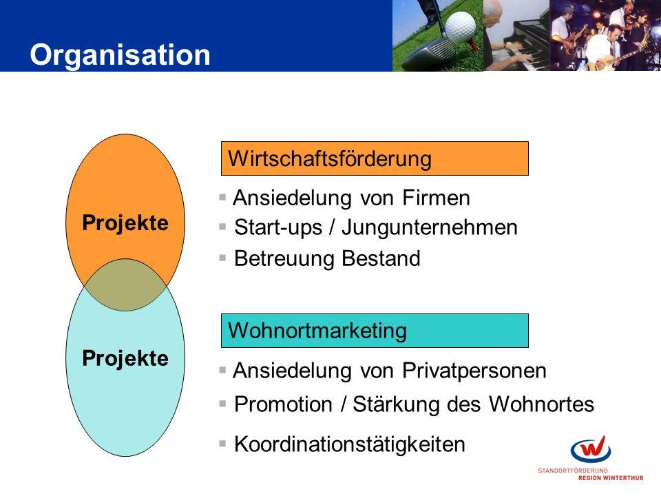 Organisation Wirtschaftsförderung Wohnortmarketing Ansiedelung von Firmen Start-ups / Jungunternehmen Betreuung Bestand Ansiedelung von Privatpersonen Promotion / Stärkung des Wohnortes Koordinationstätigkeiten Projekte