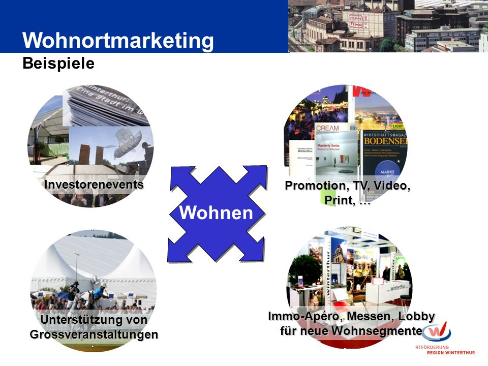 Wohnortmarketing Beispiele Investorenevents Promotion, TV, Video, Print, … Immo-Apéro, Messen, Lobby für neue Wohnsegmente Unterstützung von Grossveranstaltungen Wohnen