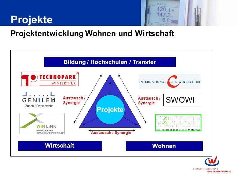 Wirtschaft Bildung / Hochschulen / Transfer Projekte Austausch / Synergie Projekte Projektentwicklung Wohnen und Wirtschaft SWOWI