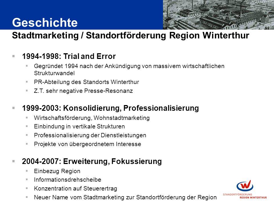 Geschichte Stadtmarketing / Standortförderung Region Winterthur 1994-1998: Trial and Error Gegründet 1994 nach der Ankündigung von massivem wirtschaftlichen Strukturwandel PR-Abteilung des Standorts Winterthur Z.T.