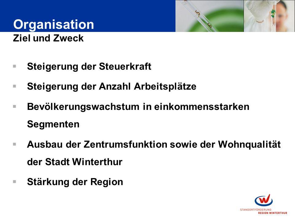 Steigerung der Steuerkraft Steigerung der Anzahl Arbeitsplätze Bevölkerungswachstum in einkommensstarken Segmenten Ausbau der Zentrumsfunktion sowie der Wohnqualität der Stadt Winterthur Stärkung der Region Organisation Ziel und Zweck