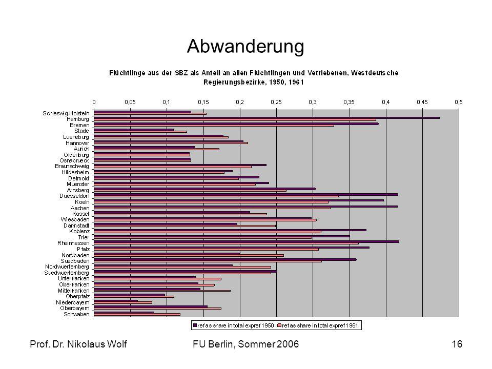 Prof. Dr. Nikolaus WolfFU Berlin, Sommer 200616 Abwanderung