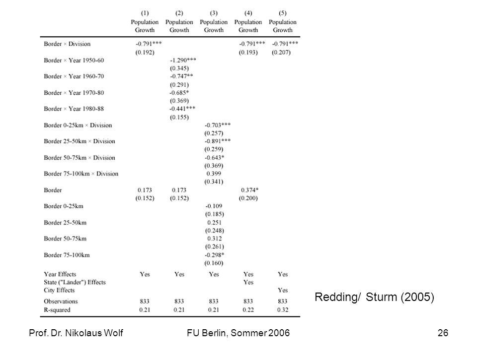 Prof. Dr. Nikolaus WolfFU Berlin, Sommer 200626 Redding/ Sturm (2005)