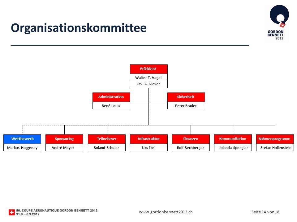 Seite 14 von 18 Organisationskommittee www.gordonbennett2012.ch Präsident Walter T.