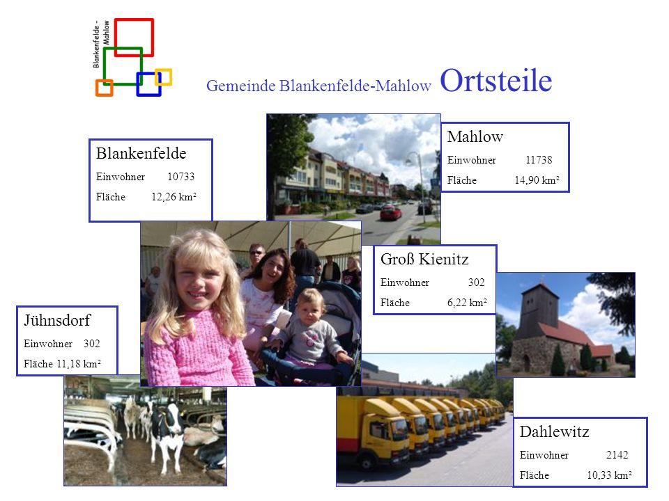 Gemeinde Blankenfelde-Mahlow Ortsteile Mahlow Einwohner 11738 Fläche14,90 km² Blankenfelde Einwohner 10733 Fläche 12,26 km² Jühnsdorf Einwohner 302 Fl