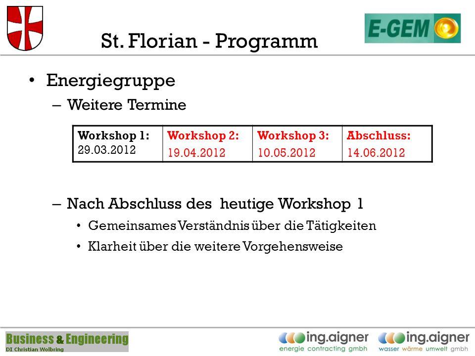 St. Florian - Programm Energiegruppe – Weitere Termine – Nach Abschluss des heutige Workshop 1 Gemeinsames Verständnis über die Tätigkeiten Klarheit ü