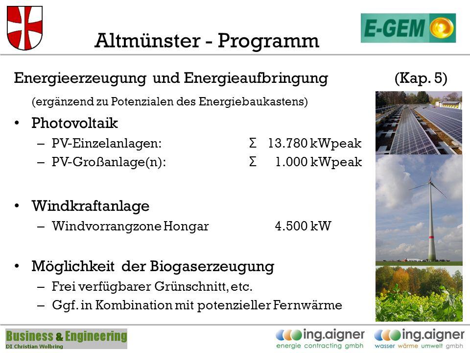 Altmünster - Programm Energieerzeugung und Energieaufbringung (Kap.