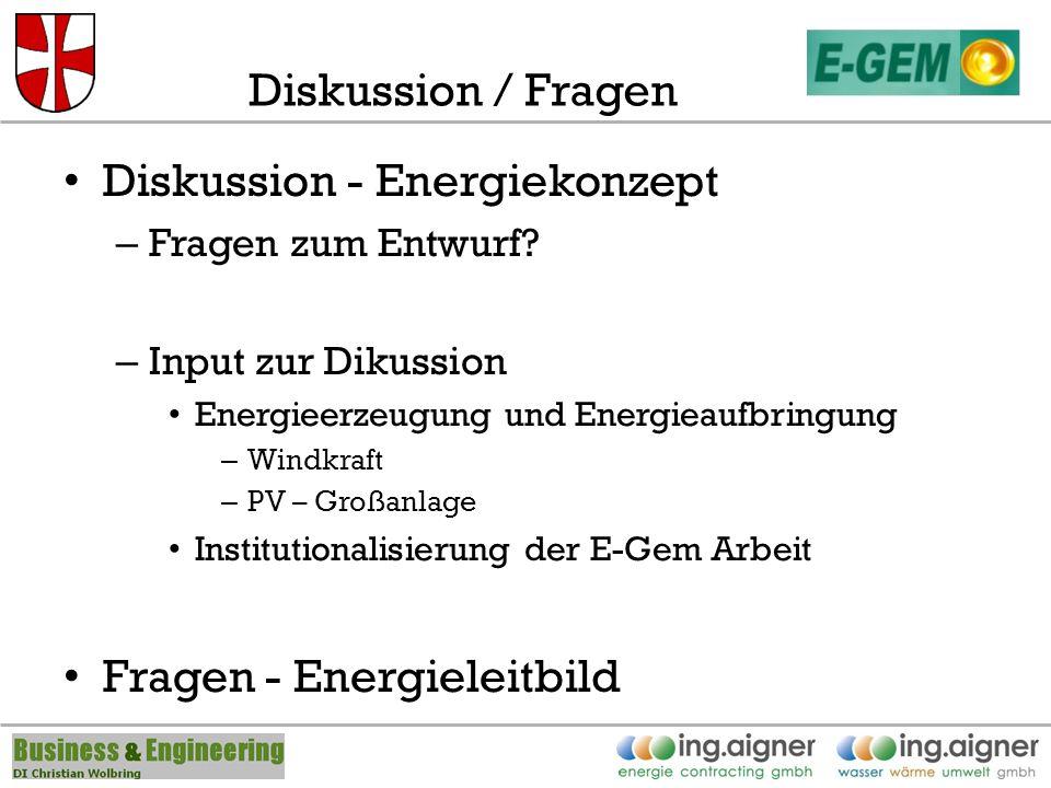 Diskussion / Fragen Diskussion - Energiekonzept – Fragen zum Entwurf.
