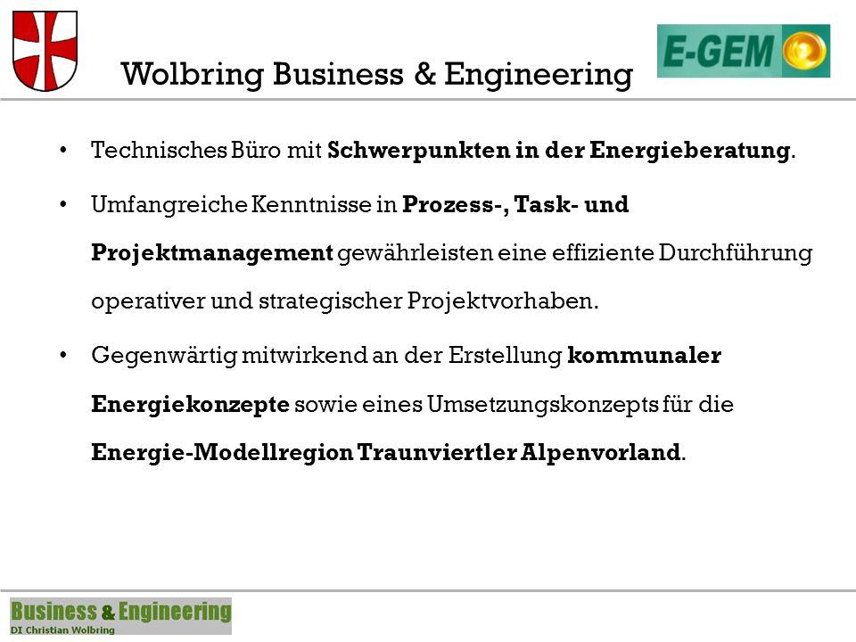 Wolbring Business & Engineering Technisches Büro mit Schwerpunkten in der Energieberatung.