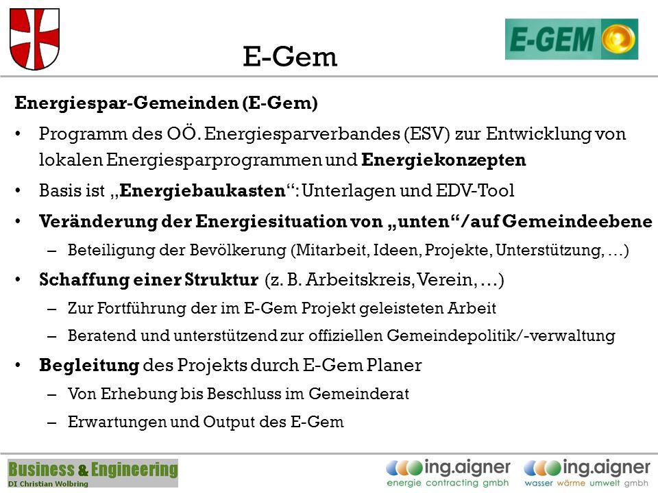 E-Gem Energiespar-Gemeinden (E-Gem) Programm des OÖ.