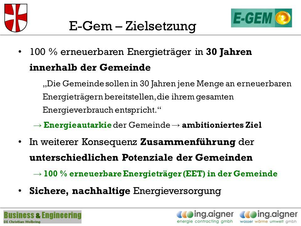 E-Gem – Zielsetzung 100 % erneuerbaren Energieträger in 30 Jahren innerhalb der Gemeinde Die Gemeinde sollen in 30 Jahren jene Menge an erneuerbaren Energieträgern bereitstellen, die ihrem gesamten Energieverbrauch entspricht.