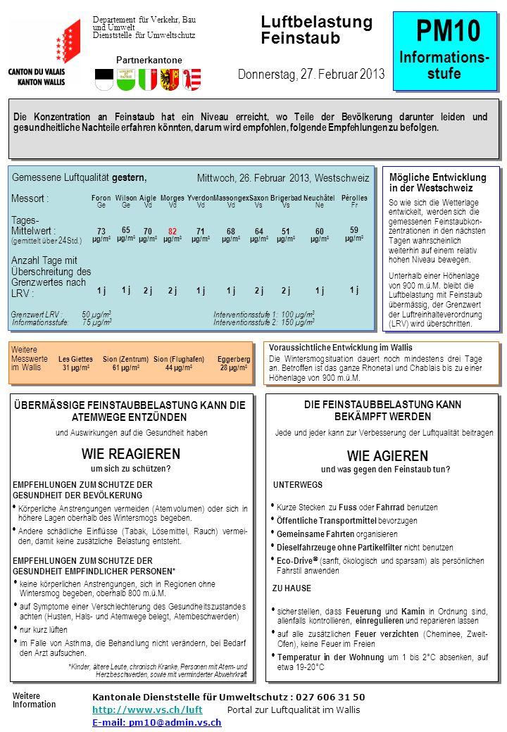 PM10 Informations- stufe PM10 Informations- stufe POST TENEBRAS LUX WIE REAGIEREN um sich zu schützen.