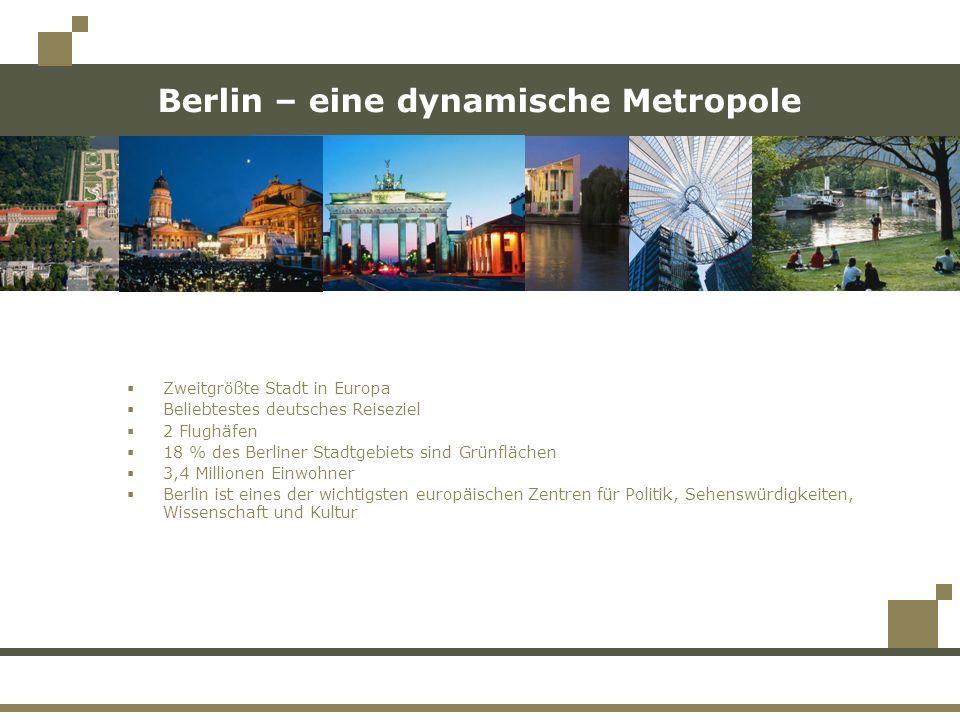 Zweitgrößte Stadt in Europa Beliebtestes deutsches Reiseziel 2 Flughäfen 18 % des Berliner Stadtgebiets sind Grünflächen 3,4 Millionen Einwohner Berli