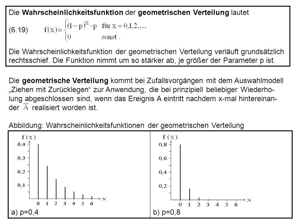 Die Wahrscheinlichkeitsfunktion der geometrischen Verteilung lautet (6.19) Die Wahrscheinlichkeitsfunktion der geometrischen Verteilung verläuft grund