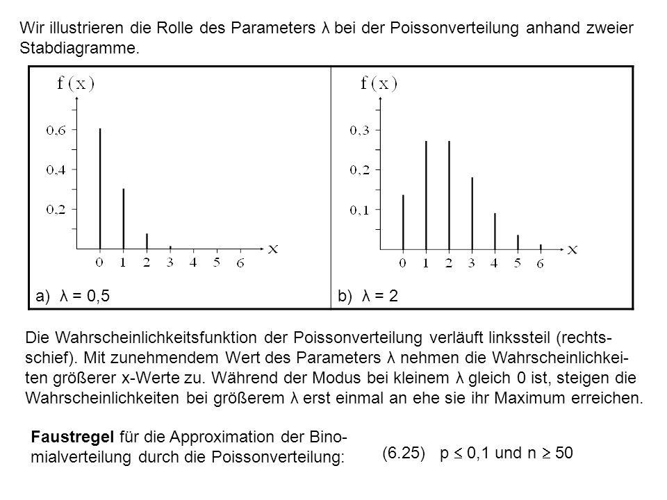 Wir illustrieren die Rolle des Parameters λ bei der Poissonverteilung anhand zweier Stabdiagramme. a) λ = 0,5b) λ = 2 Die Wahrscheinlichkeitsfunktion