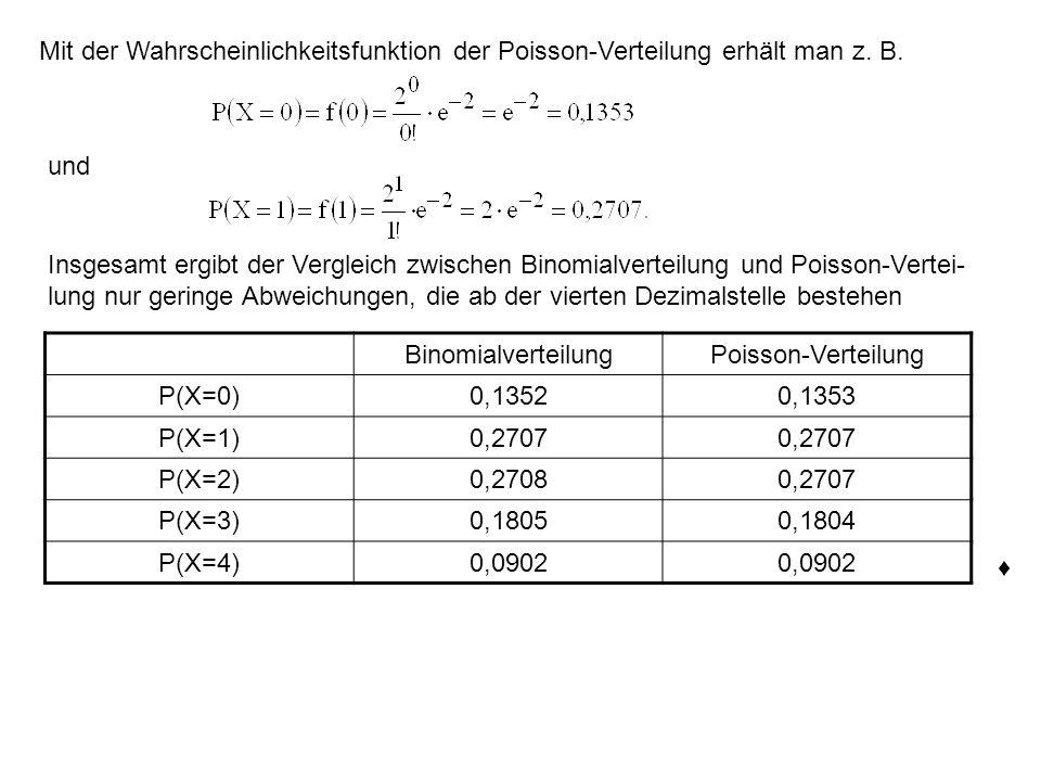 Mit der Wahrscheinlichkeitsfunktion der Poisson-Verteilung erhält man z. B. und Insgesamt ergibt der Vergleich zwischen Binomialverteilung und Poisson