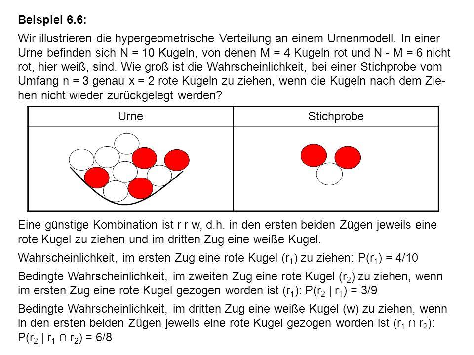 UrneStichprobe Beispiel 6.6: Wir illustrieren die hypergeometrische Verteilung an einem Urnenmodell. In einer Urne befinden sich N = 10 Kugeln, von de
