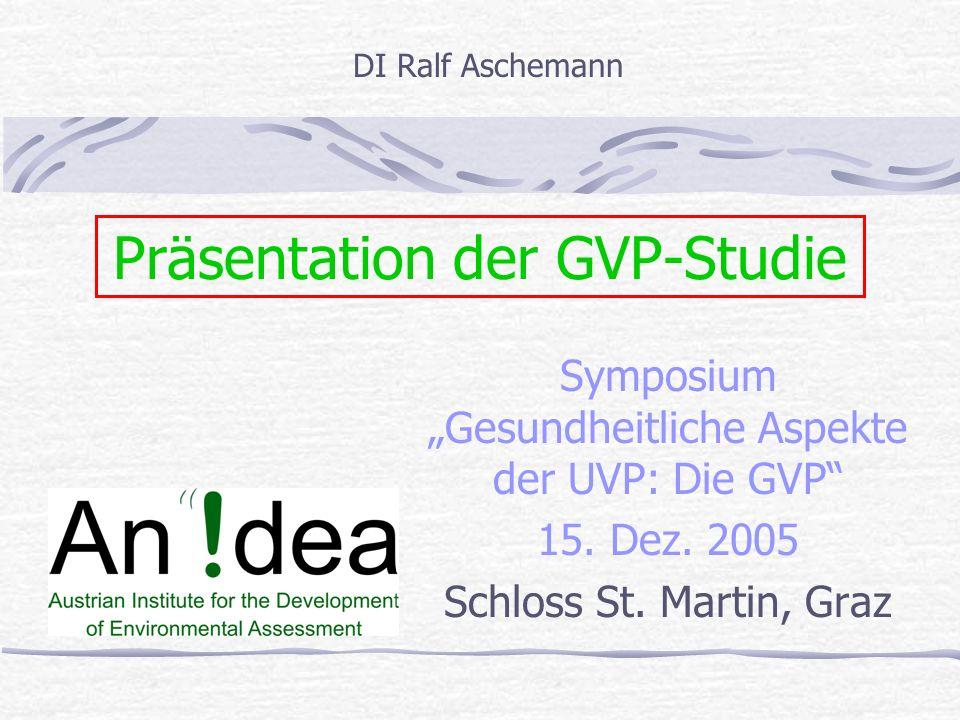 Präsentation der GVP-Studie Symposium Gesundheitliche Aspekte der UVP: Die GVP 15.