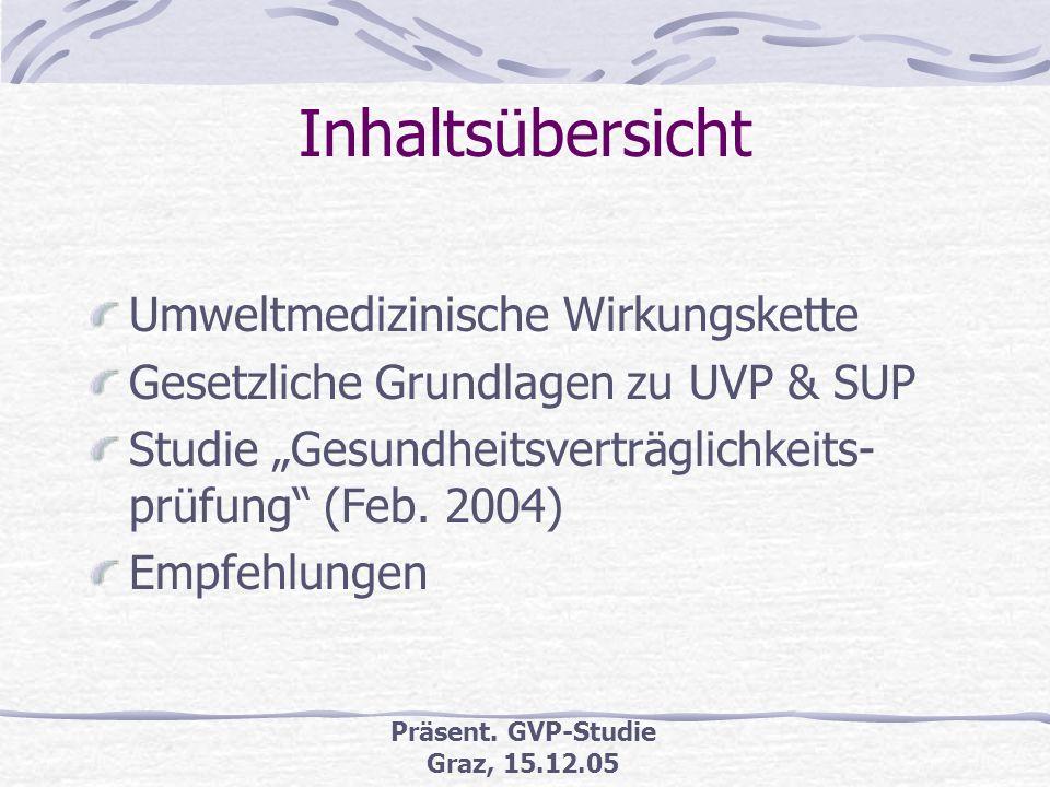 Präsentation der GVP-Studie Symposium Gesundheitliche Aspekte der UVP: Die GVP 15. Dez. 2005 Schloss St. Martin, Graz DI Ralf Aschemann