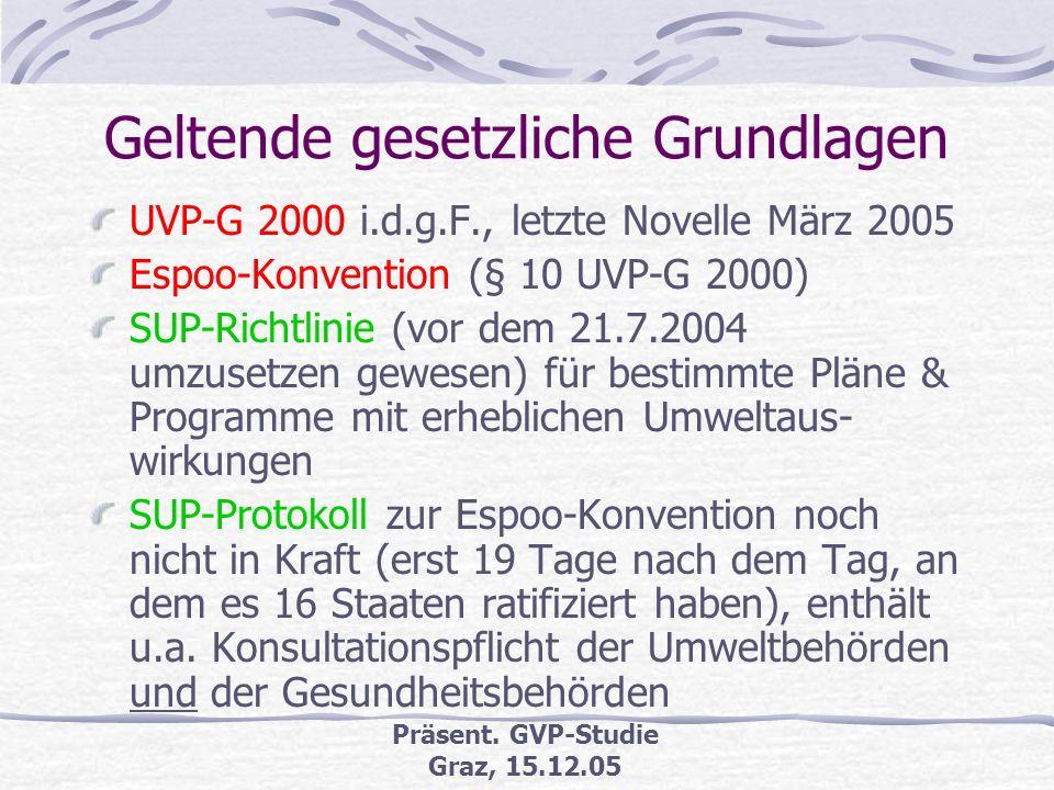 Präsent. GVP-Studie Graz, 15.12.05 Umweltmed. Wirkungskette Vorhaben (Projekt, Plan, Programm Emission/en (physikal., biolog. und chem. Art) Transmiss