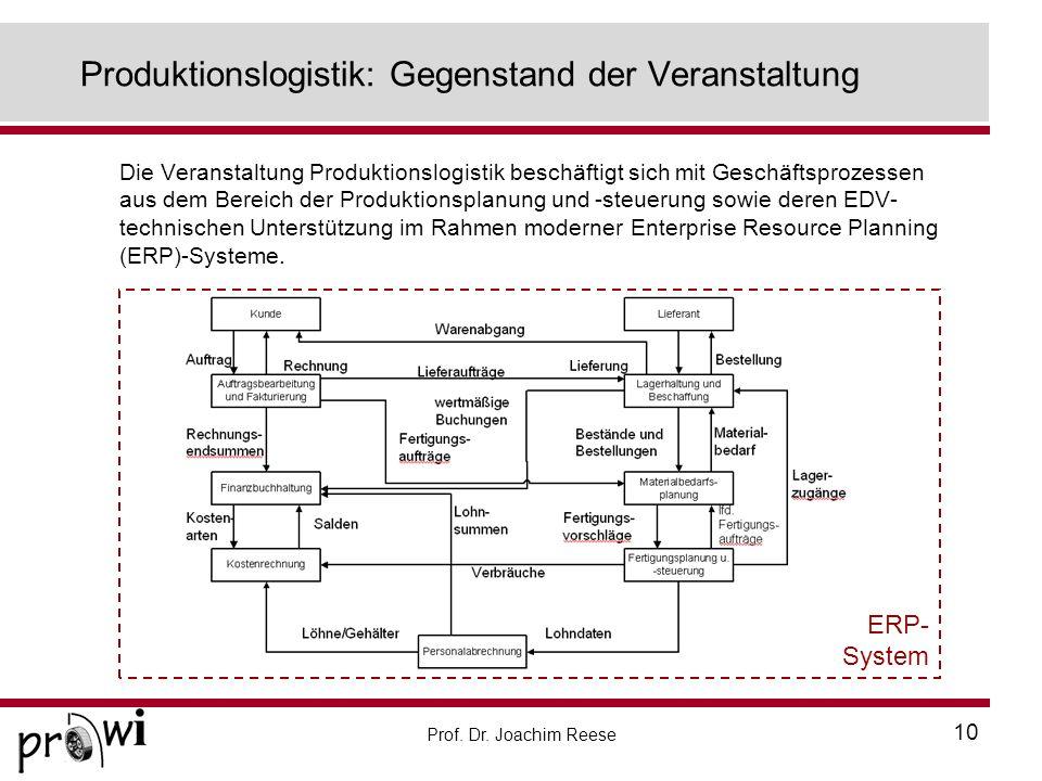 Prof. Dr. Joachim Reese 10 Produktionslogistik: Gegenstand der Veranstaltung Die Veranstaltung Produktionslogistik beschäftigt sich mit Geschäftsproze