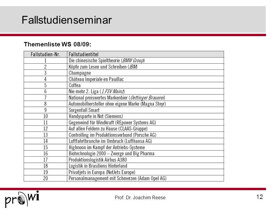 Prof. Dr. Joachim Reese 12 Fallstudienseminar Themenliste WS 08/09: