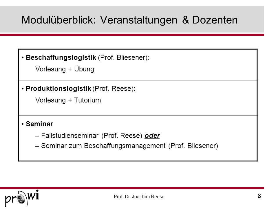 Prof. Dr. Joachim Reese 8 Modulüberblick: Veranstaltungen & Dozenten Beschaffungslogistik (Prof. Bliesener): Vorlesung + Übung Produktionslogistik (Pr