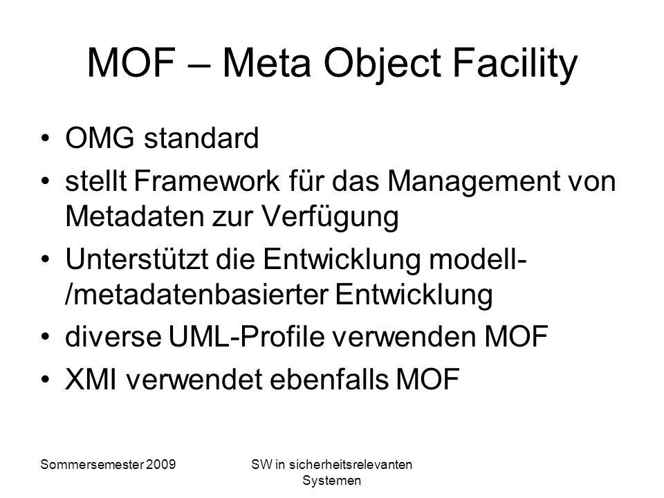 Sommersemester 2009SW in sicherheitsrelevanten Systemen MDA und UML –Ein MDA-Modell ist eine abstrakte Repräsentation von Struktur, Funktion oder Verh