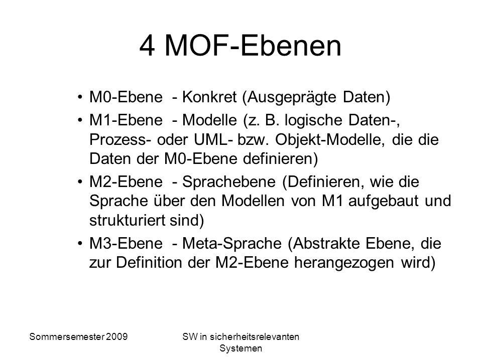 Sommersemester 2009SW in sicherheitsrelevanten Systemen MOF – Meta Object Facility OMG standard stellt Framework für das Management von Metadaten zur